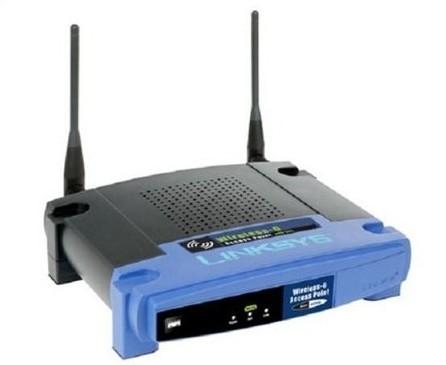 Беспроводная связь Wi-Fi