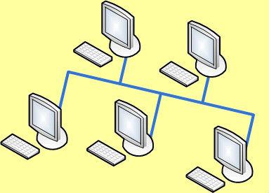Топология компьютерной сети шина