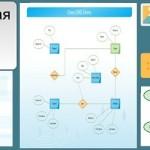 Концептуальная модель базы данных — диаграмма связи между объектами