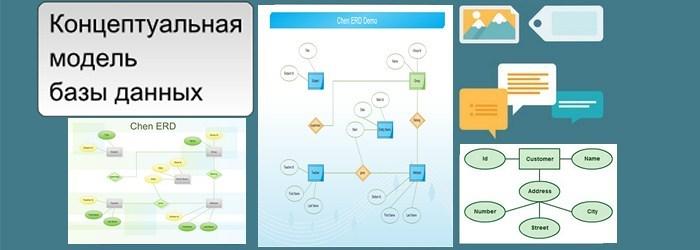 Концептуальная модель базы данных