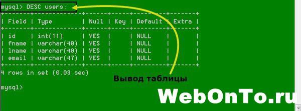 вывод таблицы БД базовые команды SQL