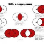 Соединения SQL, урок 14 — соединение таблиц в одном запросе