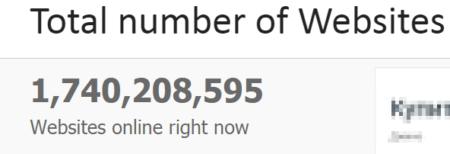 мировое количество сайтов