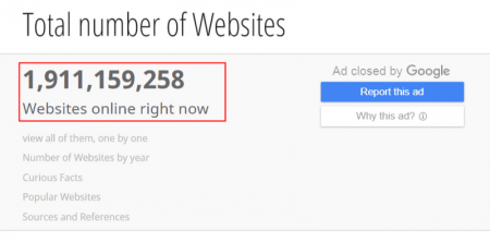 Фото Total number of Websites