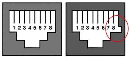 различие между разъемами 8P8C и RJ45